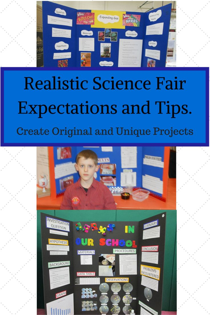Science fair paper