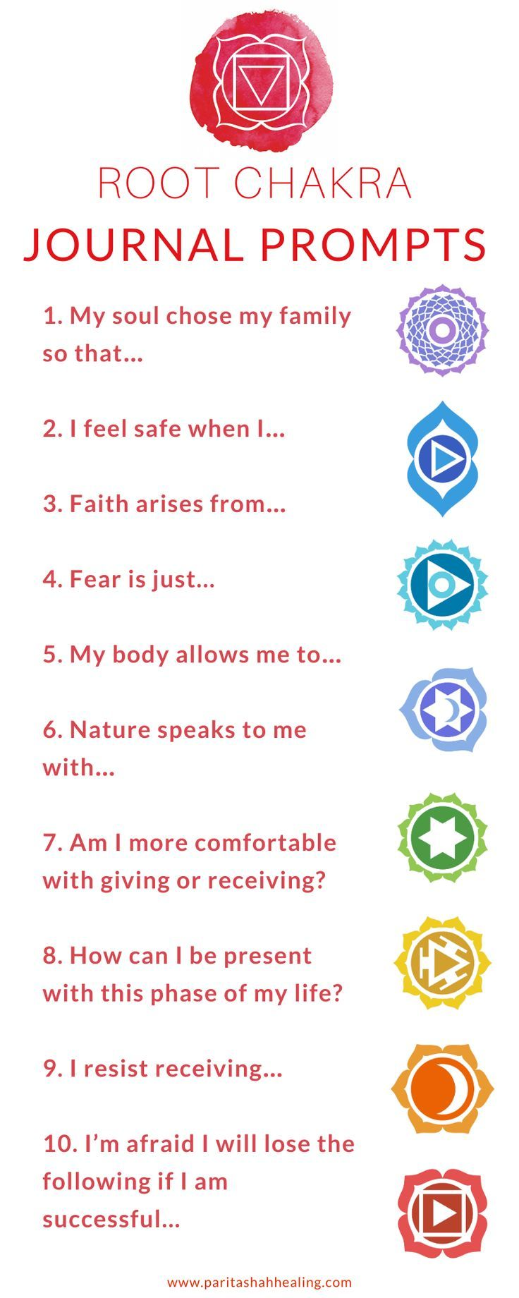 43+ Where is your root chakra inspirations