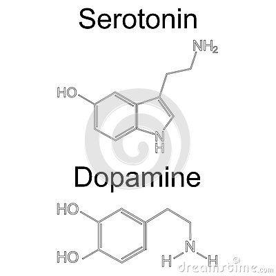 Sérotonine et dopamine de molécule trame