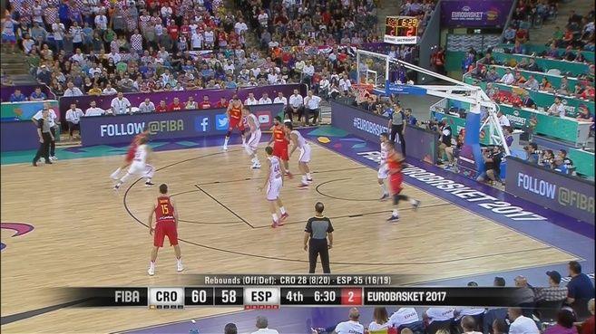 Croacia vs. España: Talento y acierto; así fue el mágico final de 'El Chacho' para hechizar a Croacia |  http://www.marca.com/baloncesto/seleccion/2017/09/05/59aee9ea468aeb9f7e8b4631.html