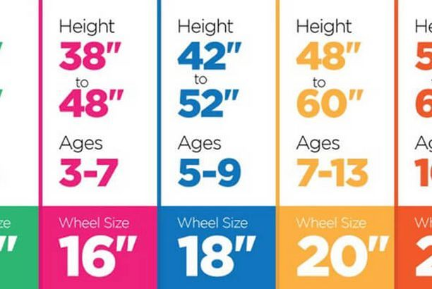 Bike Size Chart How To Choose The Right Bicycle Posts By Sarah