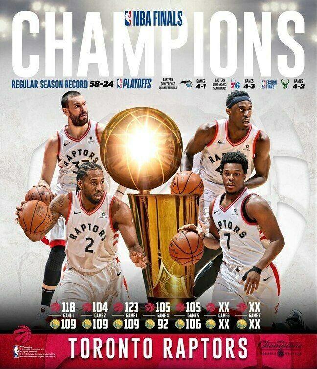 Toronto Raptors 2019 Nba Champions First Time Fridge Magnet 3 X 3 5 Toronto Raptors Raptors Nba Champions