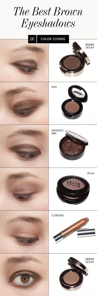 Eyeshadows: The Best Browns