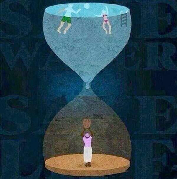 La distribución y uso del agua en el mundo.