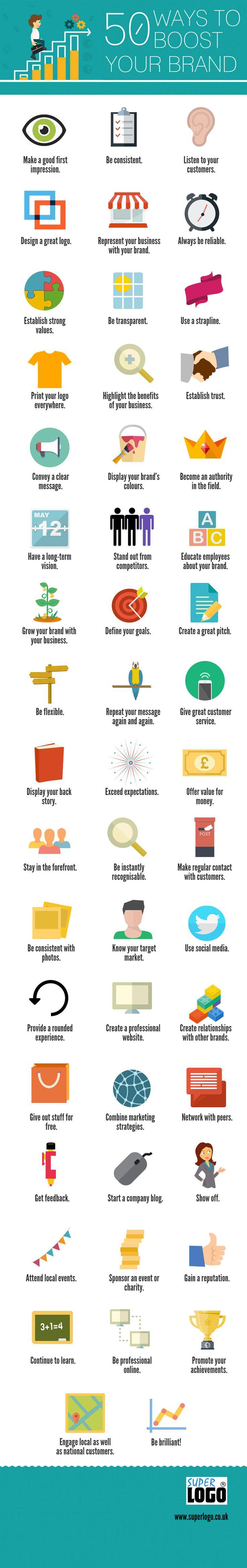 50 ways to boost your brand. #socialmediamarketing #Socialmedia