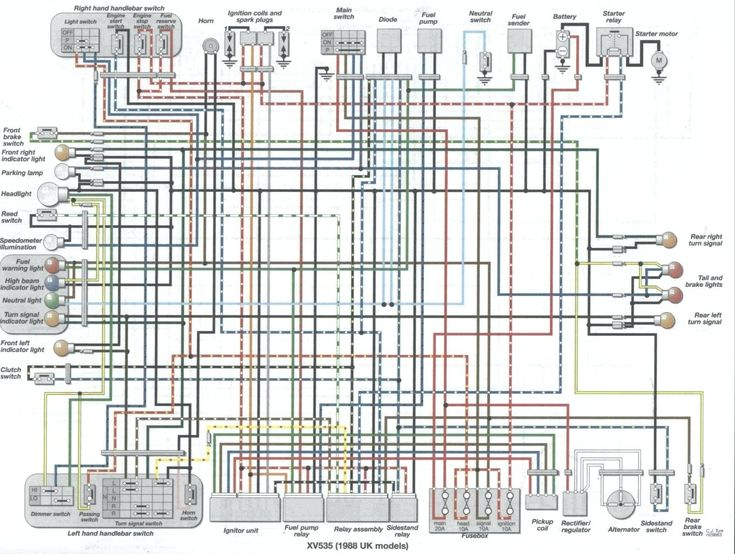 Virago 1100 Wiring Diagram Inside Hbphelp Me Throughout