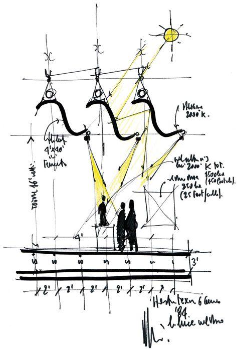 The Menil Collection, Renzo Piano