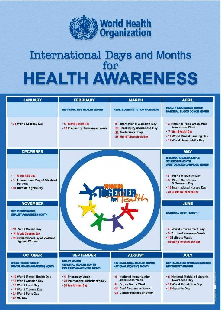 international days and months for health awareness
