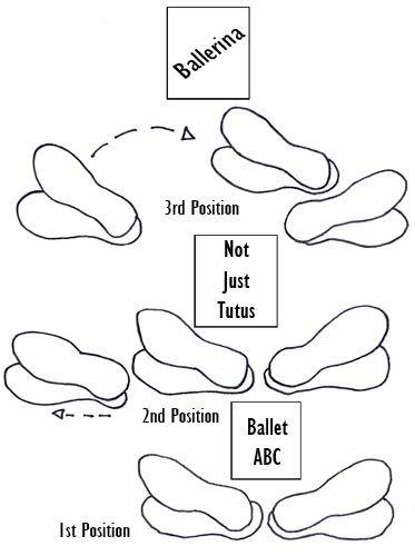 10  ideas about dance positions on pinterest