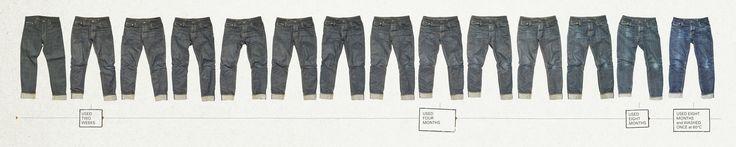 How to Break-in a Pair of Dry Jeans – Nudie Jeans