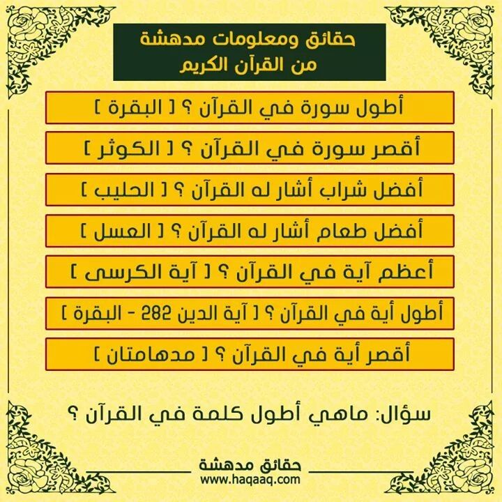 Pin By Ismail On Islam إسلام Good To Know Periodic Table Islam Quran