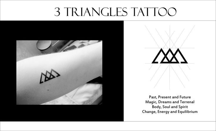 Triangle tattoo – Search Google Past, present and future Magic, dreams and earthly Body, soul and spirit Change, energy and balance