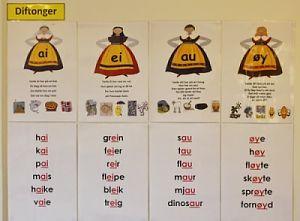 Repetisjon av bokstavene Bokstavhus til tavla: Skriv liten og stor bokstav i bokstavhus på tavla. Lamineres. (Kristine Solheim) Ark til å skrive på: Bokstavhus – ark med bokstavhus i tre ulik…