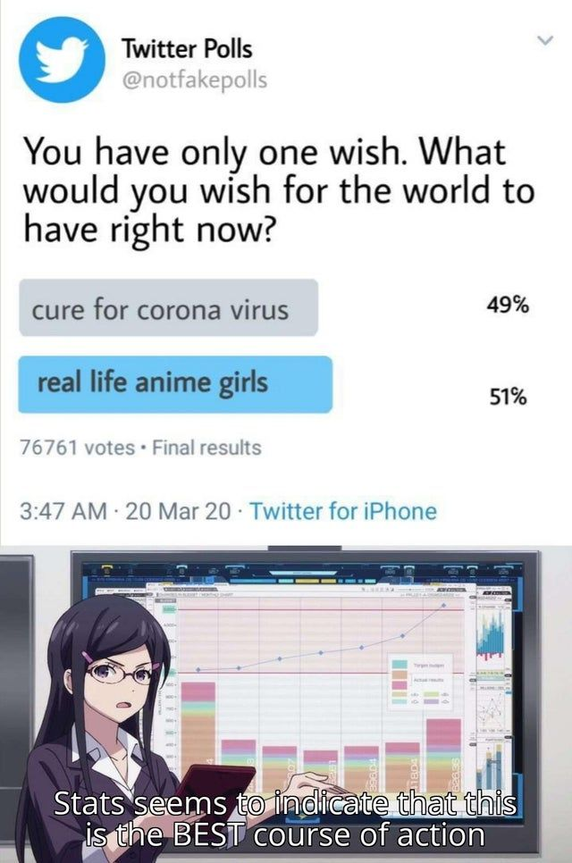 The Toughest Choices Require The Strongest Of Wills Animemes Anime Funny Anime Anime Memes