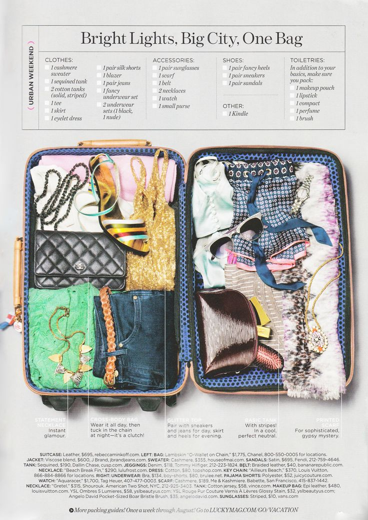 in Lucky Magazine's summer packing guide. Love this!
