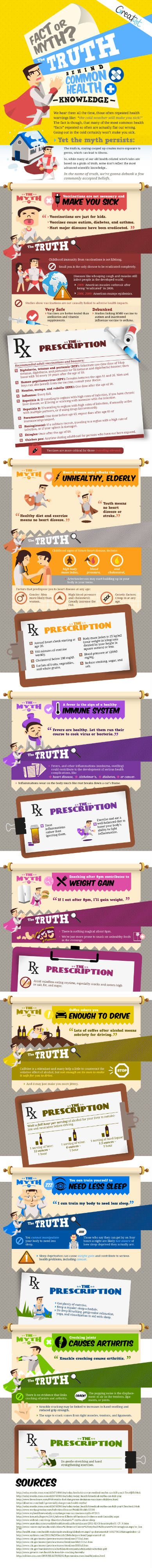The team at Greatist has created an infographic that debunks myths relating to common health knowledge.  One myth that I can't believe isn't true is the common belief that cracking your knuckles and other joints is linked to arthritis