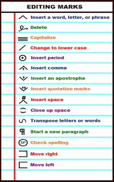 32 best Style Guide - Business Writing images on Pinterest - copy letter format for closing policy