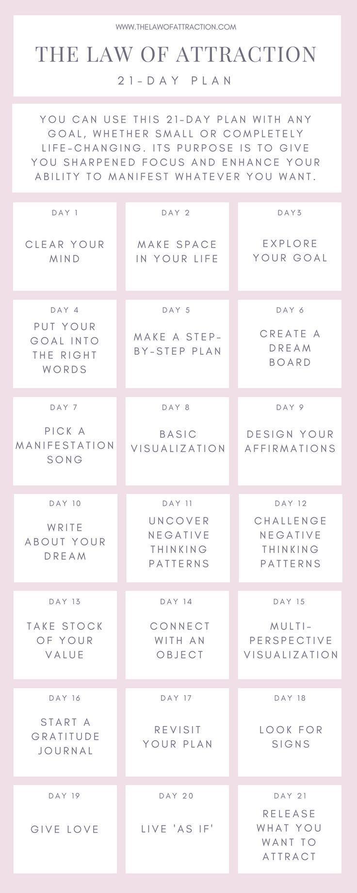 how to manifest love 369 method
