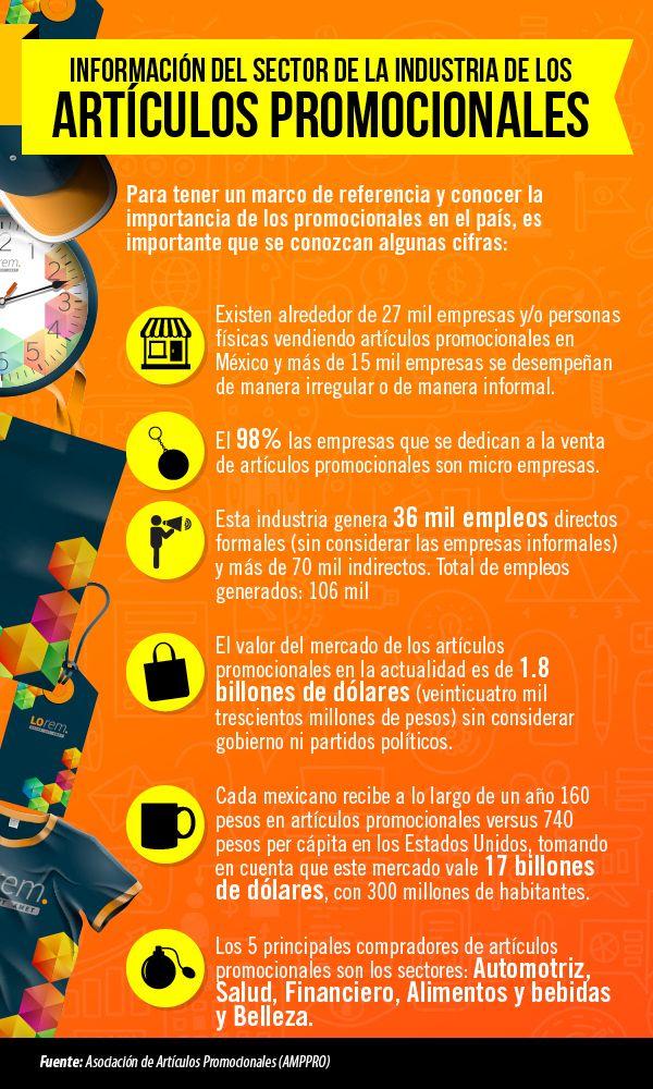 Sector de los artículos promocionales en México #infografia #infographic #marketing