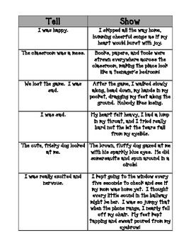 This useful chart can be used to show students the difference between showing details in their writing and telling about something.  It lists examp...