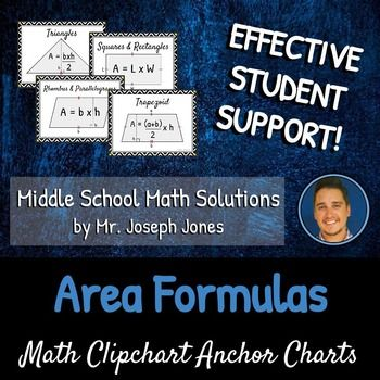 Area Formulas: DIY Math Anchor Chart CLIPCHART