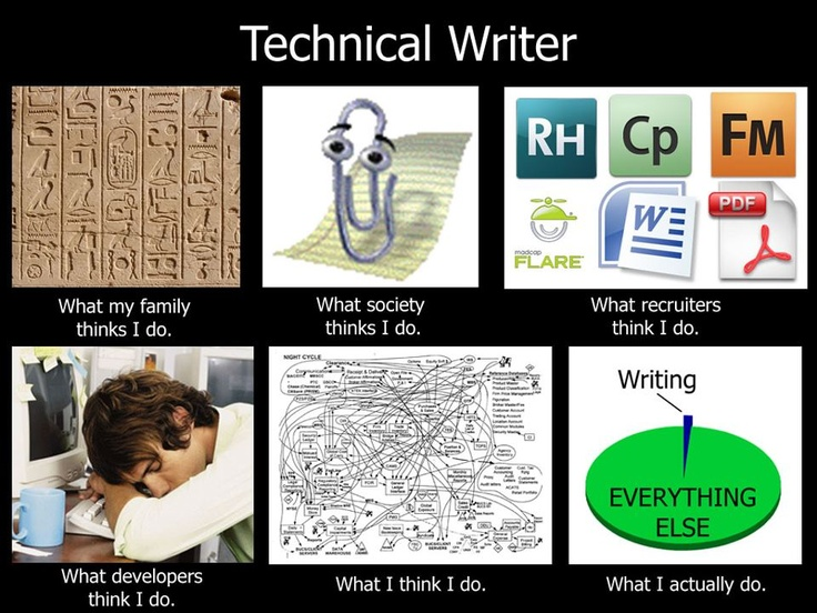 technical writing and communication The journal of technical writing and communication (jtwc) is one of several prestigious international scholarly journals in the field of technical and profess.