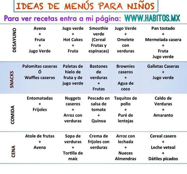 25 best ideas about menu saludable para ni os on