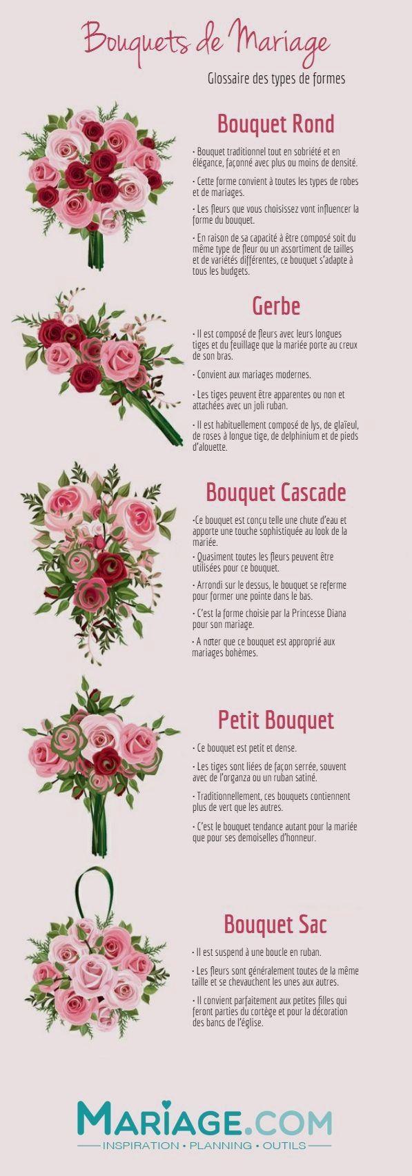 best weddings bouquets images on pinterest wedding bouquets