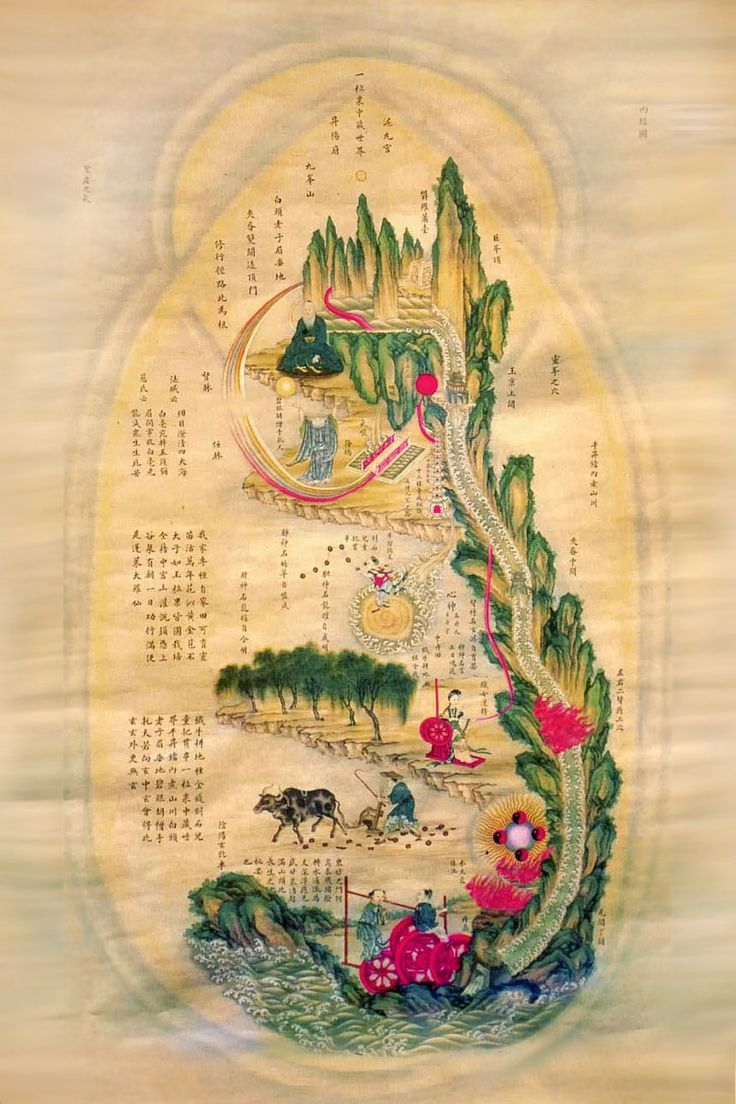 Chinese Qiqong Image Of Body Landscape Painting