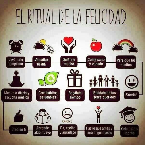 El ritual de la felicidad.