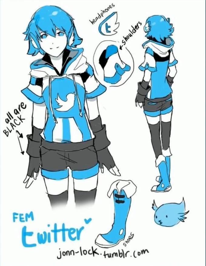 Tweetfur Trending Images Gallery List View Anime Version Cartoon As Anime Anime People