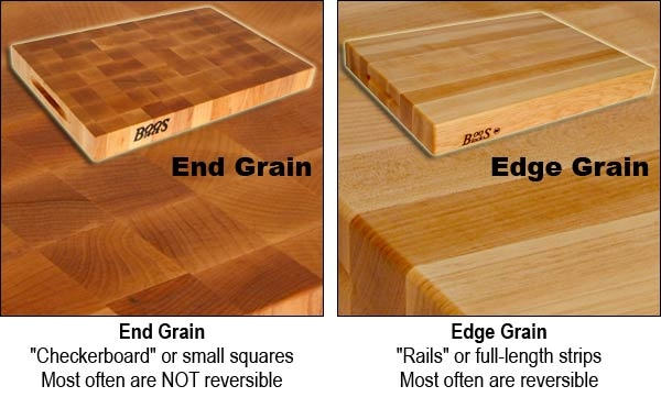 end grain vs edge grain i would need a planer to build an end grain for sure dream home and. Black Bedroom Furniture Sets. Home Design Ideas
