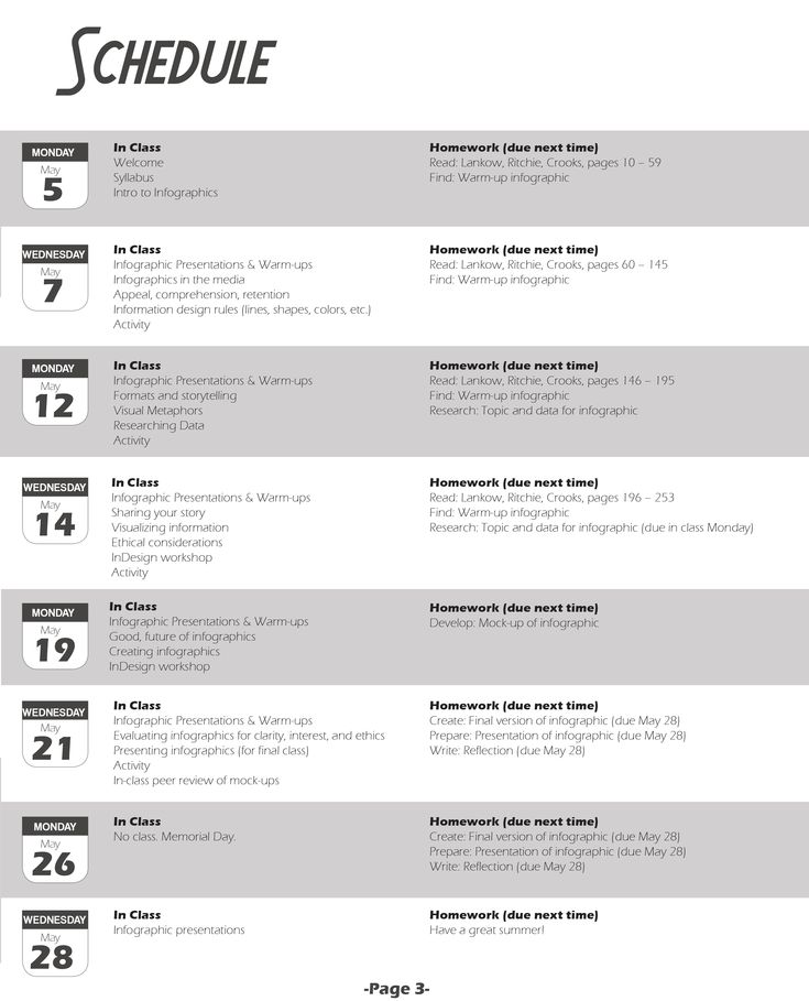 25+ parasta ideaa Pinterestissä Syllabus template - syllabus template