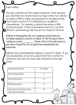 FREEBIE! Fountas & Pinnell Parent Letters { Reading Level