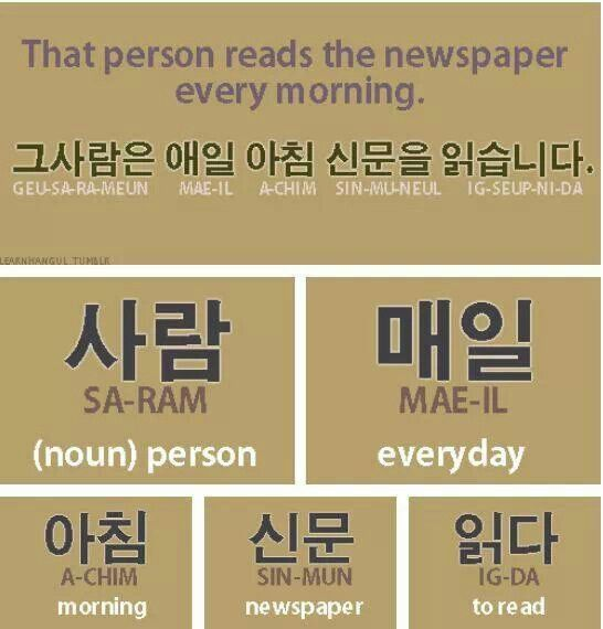 """learn korean - Newspaper - """"News Flash...Korea Today"""" is our camp theme for…"""
