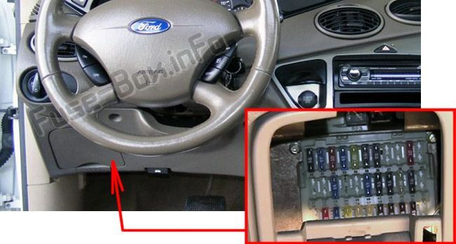 fuse box for ford focus ford focus  1999 2007    fuse box location ford focus  fuse box fuse box for ford focus 2008 fuse box location ford focus
