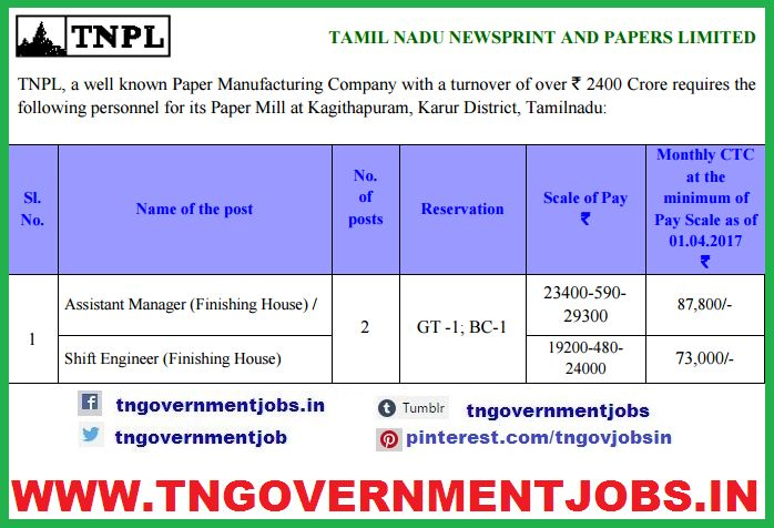 TN Govt Jobs for Engineering Degree holders - TNPL Vacancy  http://www.tngovernmentjobs.in/2017/04/tnpl-recruitment-of-assistant-managers-and-shift-engineer-recruitment-notification-april-2017.html  #tngovernmentjobs #tngovtjobs #tnjobs #jobs #psujobs #stategovtjobs #tamilnadujobs #tamilnadu #tnpl #tamilnadunewsprintsandpapers #trichy #karur #engineeringjobs #pgdiploma #shiftengineer #assistantmanager #manager