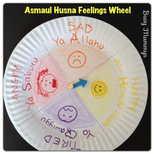 Feelings wheel #2 Busy Mummys - http://www.busymummys.co.uk/archives/asmaul-husna-for-feelings