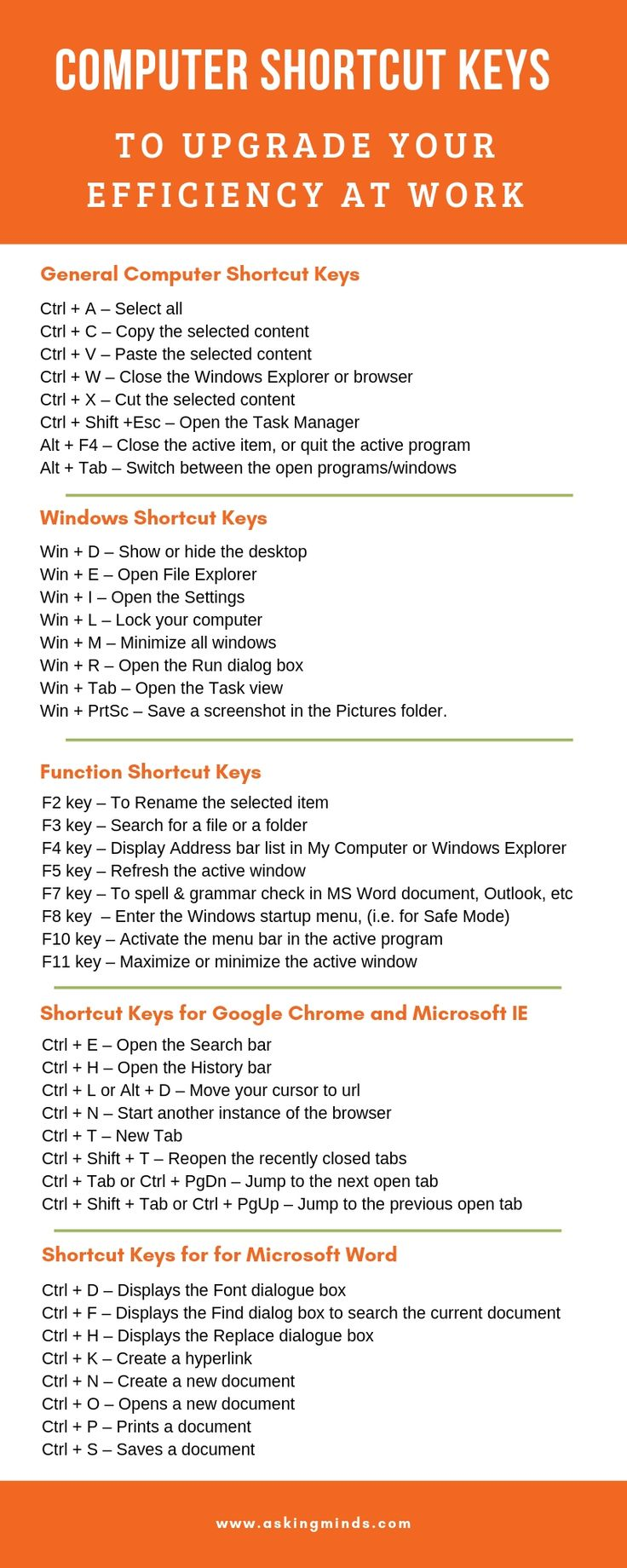 101 Computer Shortcut keys to upgrade your efficiency at work
