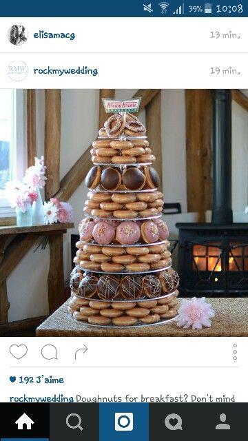 Piece montée donuts
