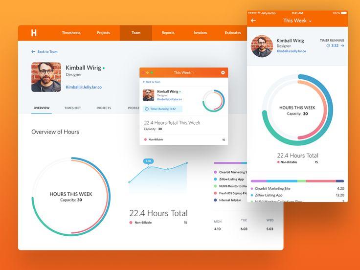 Harvest Team Profiles - Mobile Desktop Mac App by Eric Hoffman #Design Popular #Dribbble #shots