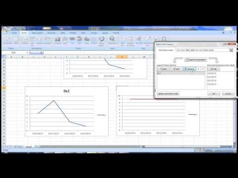 This video will show you how to use excel to graph and analyze session data, including basic and advanced formatting, creating graphs, and formatting graphs....