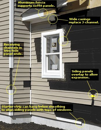 This article explains how to install vinyl siding so that it looks good and doesn't leak. Included is a discussion of trim options for corners, eaves, and doors and windows, as well as the author's proven techniques for layout and installation.