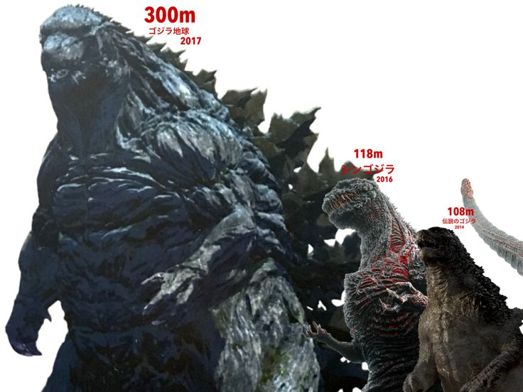 Godzilla Height 2014-2017  by Jacksondeans.deviantart.com on @DeviantArt