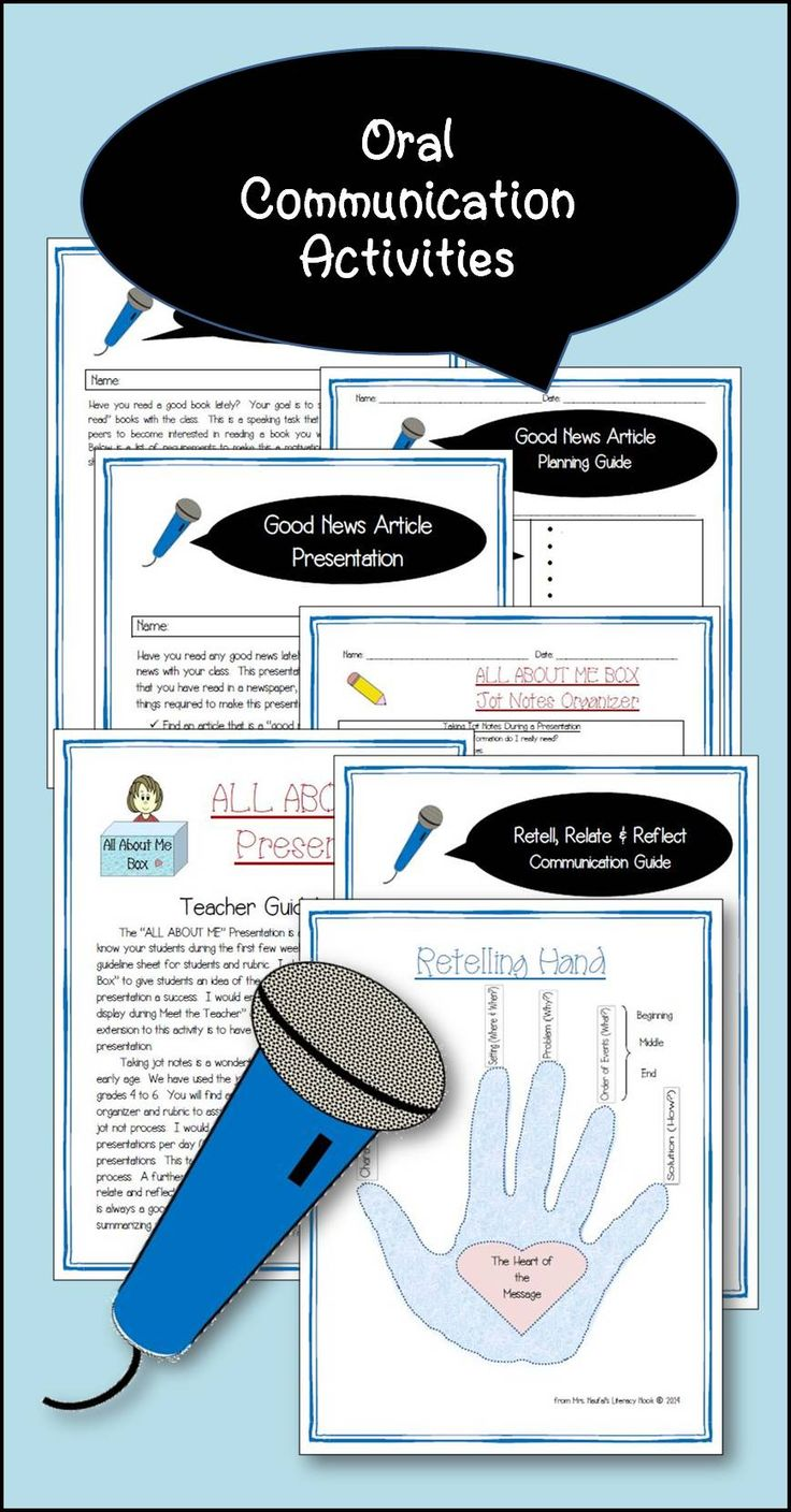 communication worksheet paragraph Learning plan – ubd unit for  to share your written communication with the  - ask students to highlight the topic sentence in each paragraph on the worksheet.