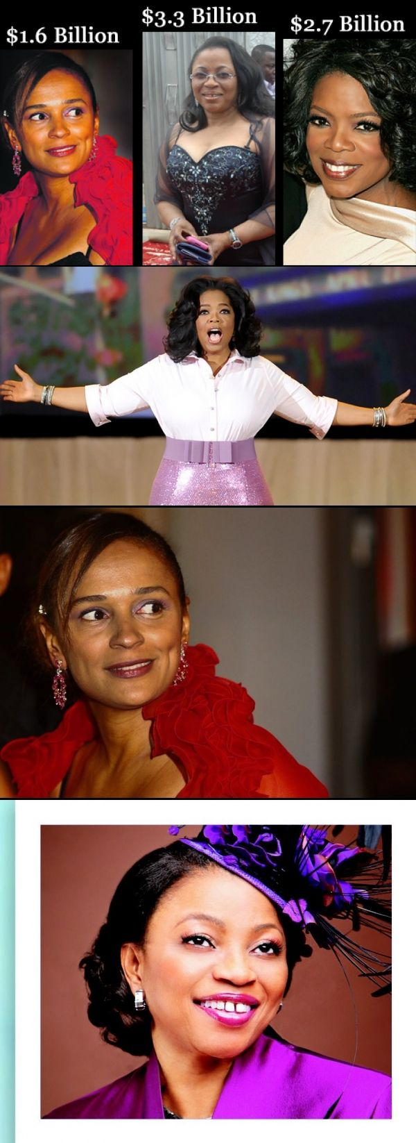 Lady O was actually one of the 1st acknowledged black billionairess. Isabel Dos Santos wealth has gone way over the magic number. Some estimate her fortune between $1.3 to $1.6 billion. Much of Isabel's wealth is derived from her holdings in publicly traded European firms. Folorunsho Alakija from Nigeria is now planet Earth's richest black woman. Conservative estimates put her net worth anywhere between $3.2 to $3.6 billion. Alakija's wealth is from the Nigeria's booming oil business.