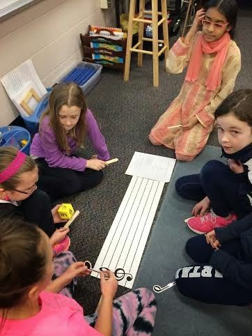 The Journey of an Elementary Music Teacher: Centers for note naming