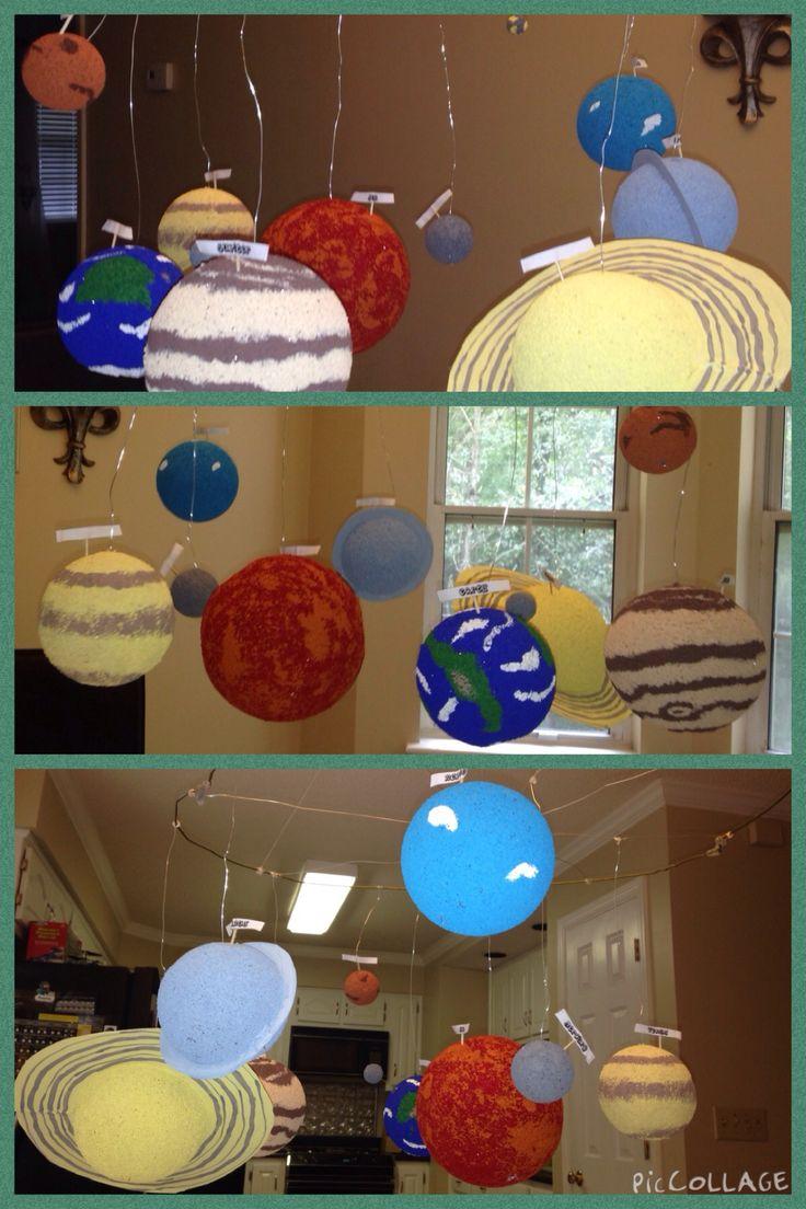 solar system use - photo #37