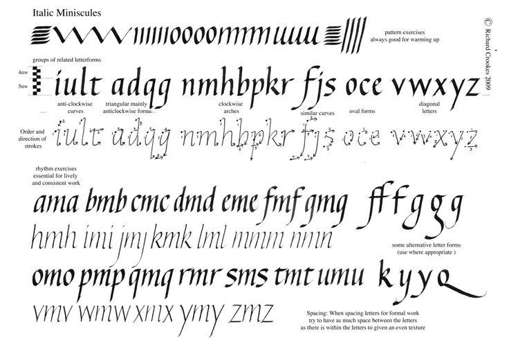 40 Best Caligraf A Images On Pinterest Hand Lettering