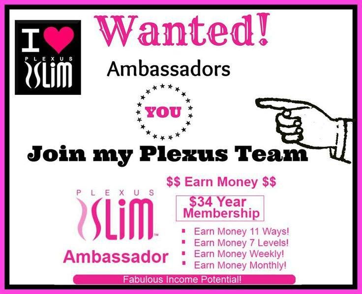 how to sell plexus successfully